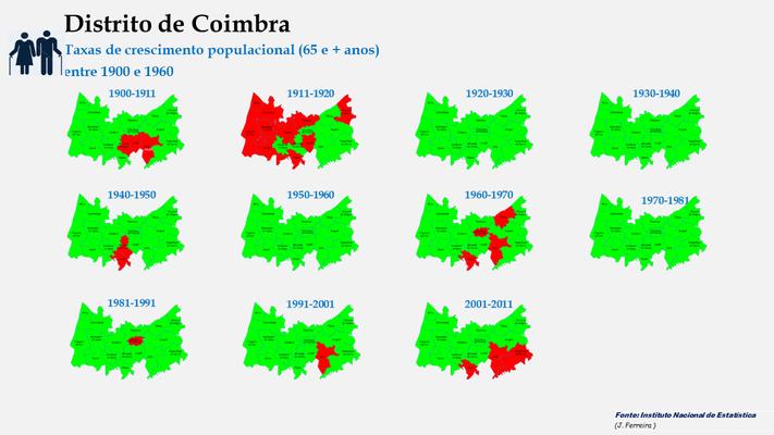 Distrito de Coimbra - Evolução da população (65 e + anos) dos concelhos do distrito de Coimbra entre censos (1900 a 2011).