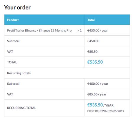 Kosten 12 Monat Pt 2.0 Pro