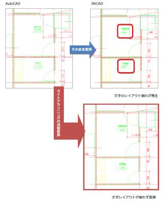 変換例1 - データ変換の精度向上(文字の位置)