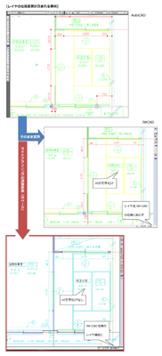変換例3 - データ変換の精度向上(画層の調整)