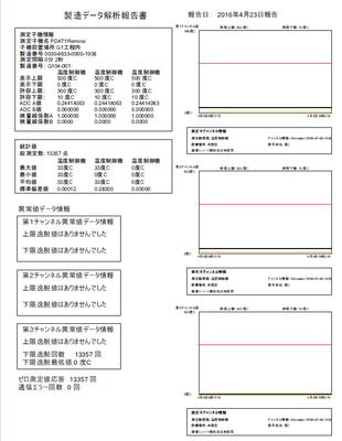 報告書全体: 客先提出用としての報告書
