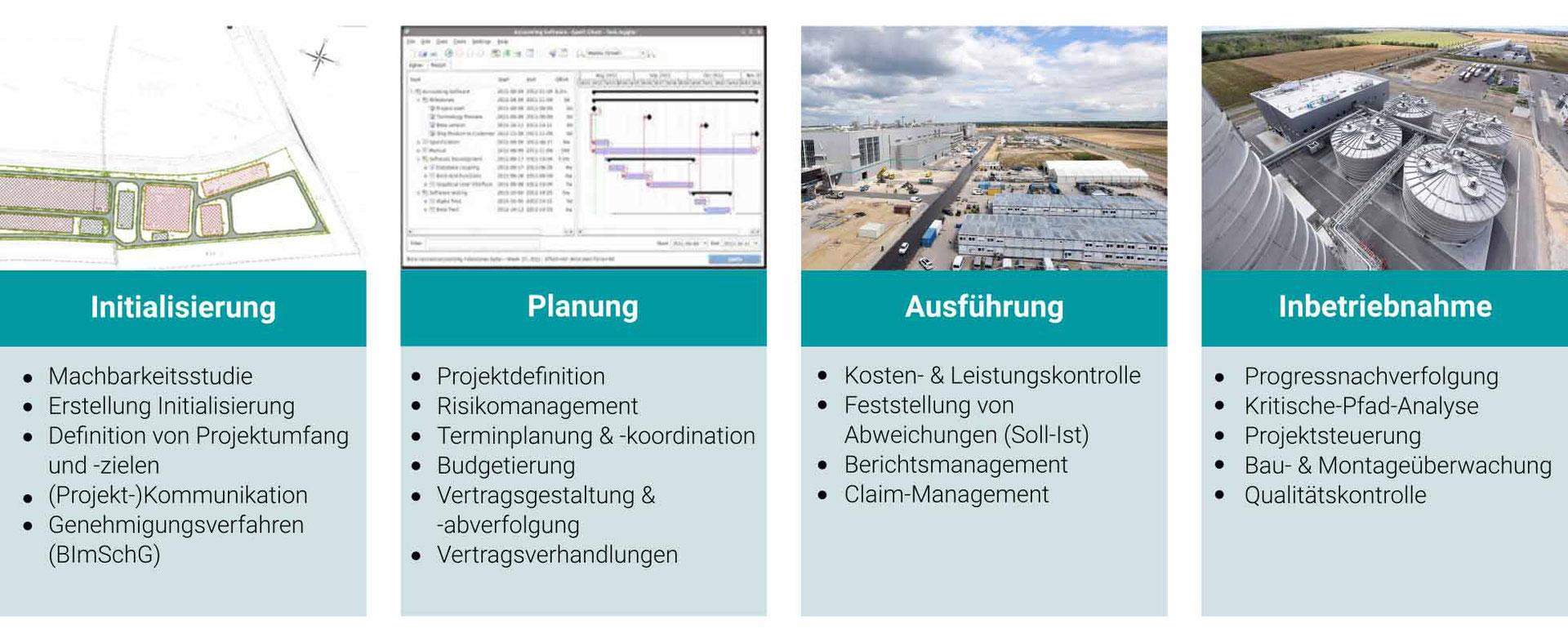 paXos Projektmanagement Bereiche: Initialisierung, Planung, Ausführung und Inbetriebnahme