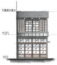 出桁造り、立面図作成