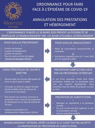 Infographie E. Fabing (avocate) et la Mona (CRT Aquitaine)