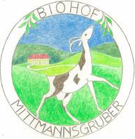Copyright Biohof Mittmannsgruber
