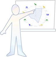 Stern-Diagramm kann individuell erklaert werden lassen