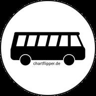 Lernen unterwegs - LernTipp #005 auf www.chartflipper.de
