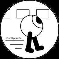 Lernen im Vorübergehen - LernTipp #005 auf www.chartflipper.de