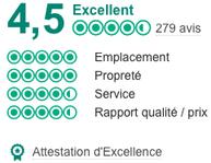 Hôtel marotte 5 étoiles, hôtel de charme, hôtel de luxe, avis TripAdvisor, attestation d'excellence