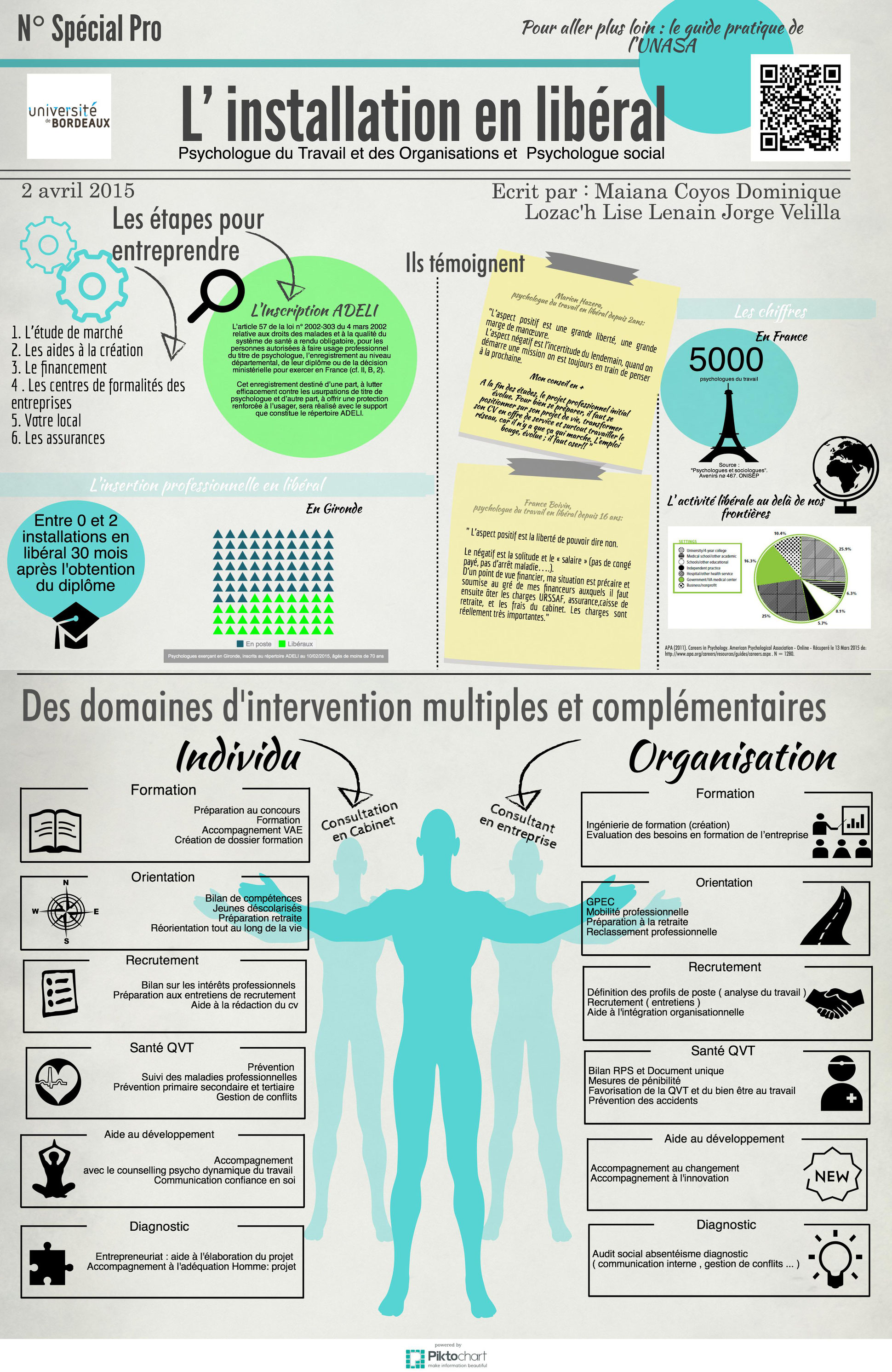 cv interventions  competences  experiences   travaux