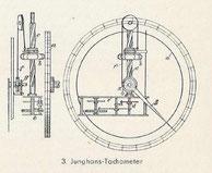 Junghans-Tachometer