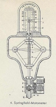 Springfield-Motometer