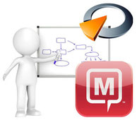 Formation Mindmanager Marseille