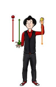 Jonglieren mit drei Bällen für Anfänger