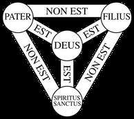 La Trinité: que dit la Bible sur la Trinité?