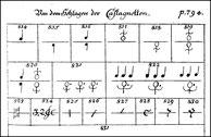 G. Taubert, Rechtschaffener Tanzmeister, 1717