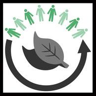 Umweltrecht und Rechtskonformität
