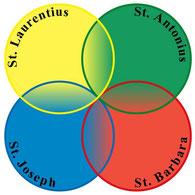 Logo der Pfarrei St. Laurentius