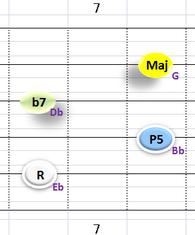 Ⅴ:Eb7 ②~⑤弦