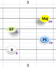 Ⅴ:B7 ②~⑤弦