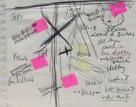 Sichtbarmachung von Prozessen der Wissenskonstruktion