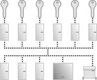 Zentralschließanlage - Schlüsseldienst Regel