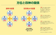 首里城 琉球風水 四神と方角解説