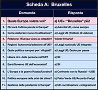 Immagine: Scheda A - Bruxelles: un'UE sempre più forte!