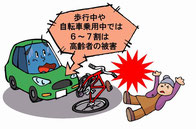 平成22年中 交通死亡事故