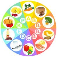Dieta delle vitamine: menu settimanale