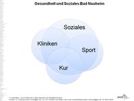 DEUTSCH: Gesundheit u Soziales