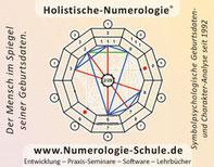 www.Numerologie-Schule.de