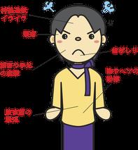 抑肝散加陳皮半夏の症状イラスト