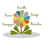 Famille d'accueil Aveyron , Famidac,accueil adultes handicapés et personnes agées , famille d'accueil agrée Tarn , Aveyron,