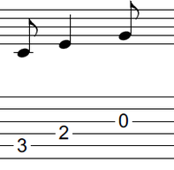ギターアドリブ入門講座(初心者) 2拍パターン6-1