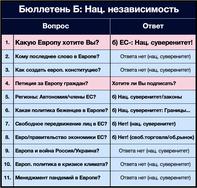 Таблица: Бюллетень Б - Брексит: Все получают пользу!
