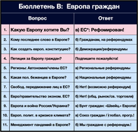 Таблица: Бюллетень В - граждане