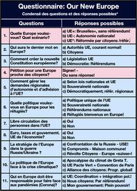 Image: Votre propre liste - questionnaire (condensé)