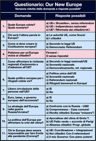 Immagine: Propria scheda - questionario (versione ridotta)
