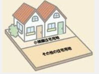 小規模住宅用地