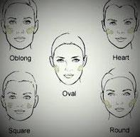 Fard: il trucco per ogni forma di viso