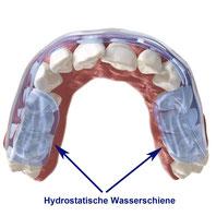 Hydrostatisches System