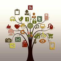 publication exportation vidéo réseaux sociaux facebook google youtube