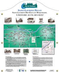 Histoire au fil des rues Nouan sur Loire