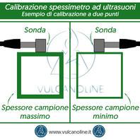 Esempio di calibrazione a due punti su campioni di spessore differente di medesimo materiale, condizione superficiale e geometria