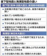 4月16日北海道新聞朝刊27面より(札幌版)