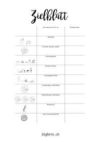 Zielgewicht, Ernährungsziele, Bewegungsziele, abnehmen