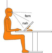 Ergo-Monitor richtige Haltung