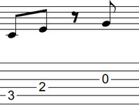 ギターアドリブ入門講座(初心者) 2拍パターン7-1