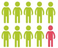 1 von 10 Personen ist Unfruchtbar. Über die Gründe des unerfüllten Kinderwunsch und Infertilität